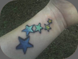 The Star Wrist Tattoos Meaning